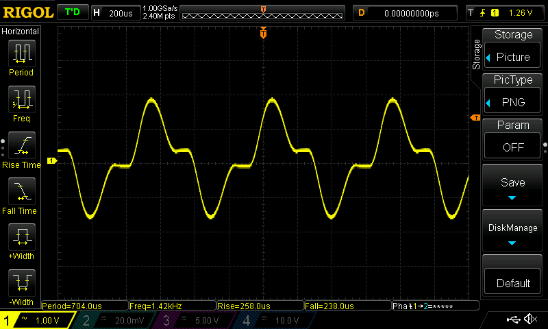 interface_dmx_010_graph_001c
